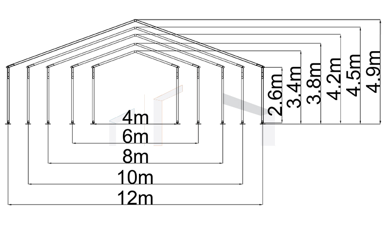 raxtent small tent size